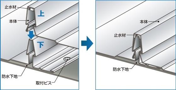 街の屋根屋さん静岡店雨漏り修理ガルバリウム